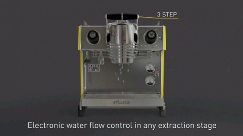 Digital and manual flow control, with Mina 3